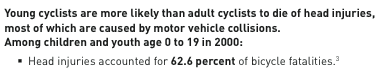 Zombie statistic in Children's Safety Network leaflet of 2008