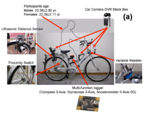 Bicycle instrumented for rider/driver behaviour